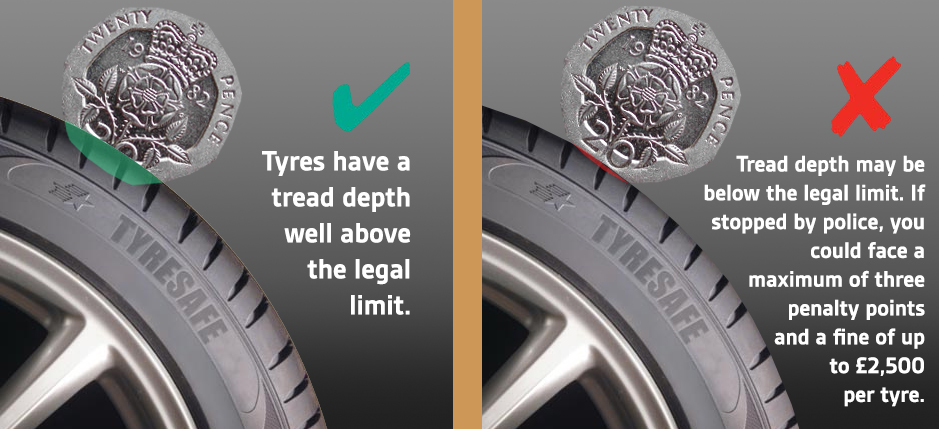 Tyre tread depth test - Tyres Norwich